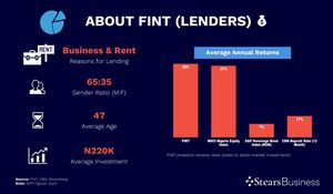 Two charts looking at peer-to-peer lending in Nigeria